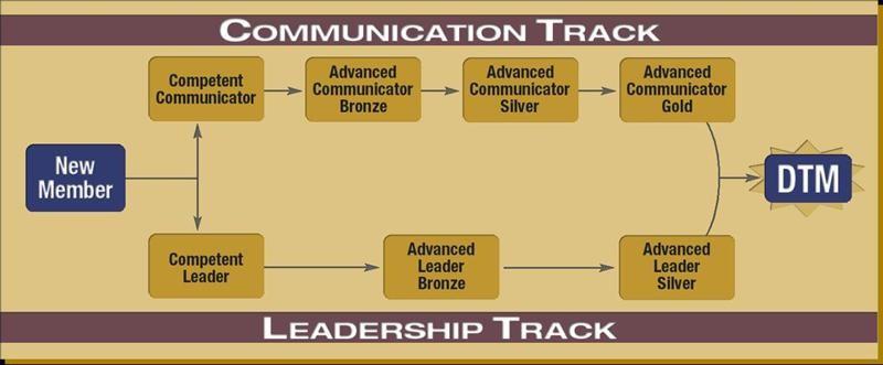 TI Educational System_Horizontal-1
